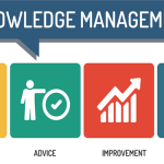 Knowledge Management - How to Create an Effective Learning Organization