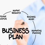 Integrating Budgeting, Forecasting and Business Planning