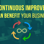 Continuous Employee Development and Empowerment