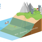 Advanced Seismic Data Acquisition and Processing